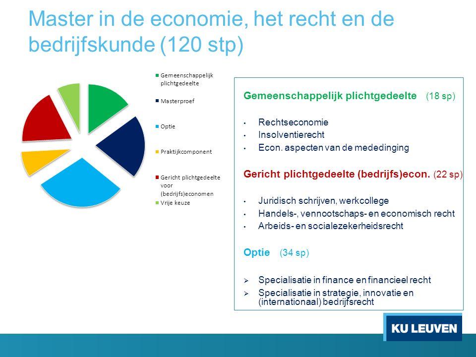 Gemeenschappelijk plichtgedeelte (18 sp) Rechtseconomie Insolventierecht Econ.