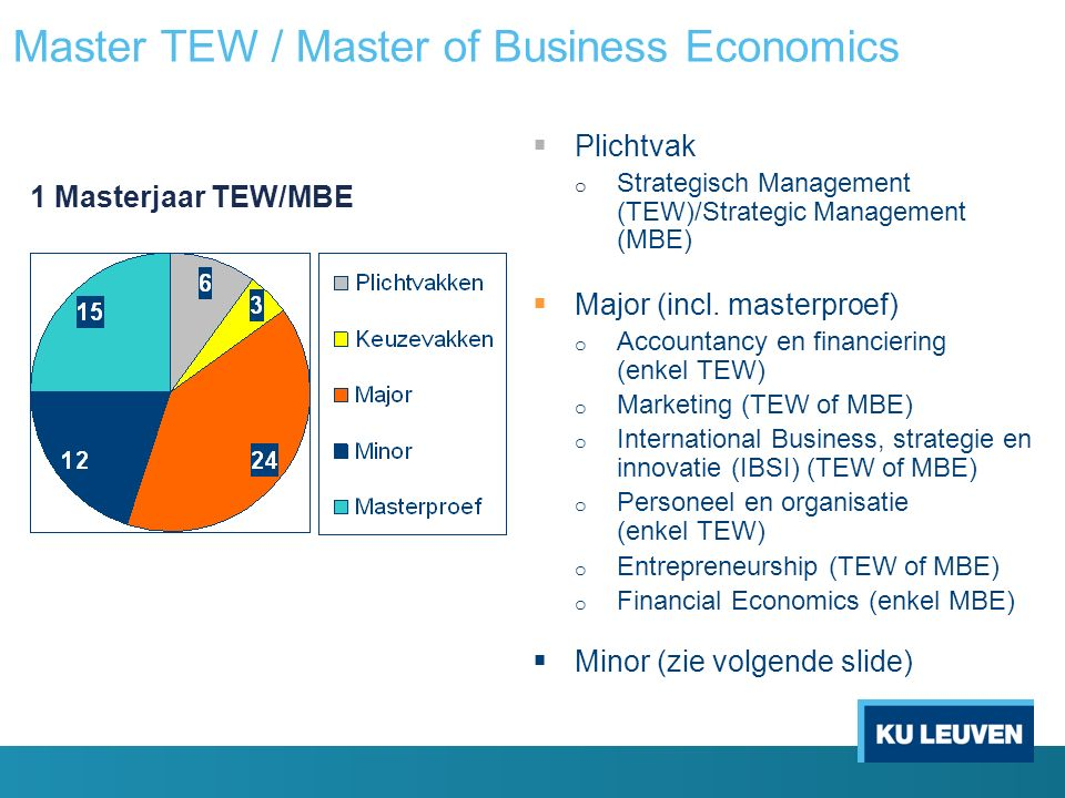 1 Masterjaar TEW/MBE Master TEW / Master of Business Economics  Plichtvak o Strategisch Management (TEW)/Strategic Management (MBE)  Major (incl. ma