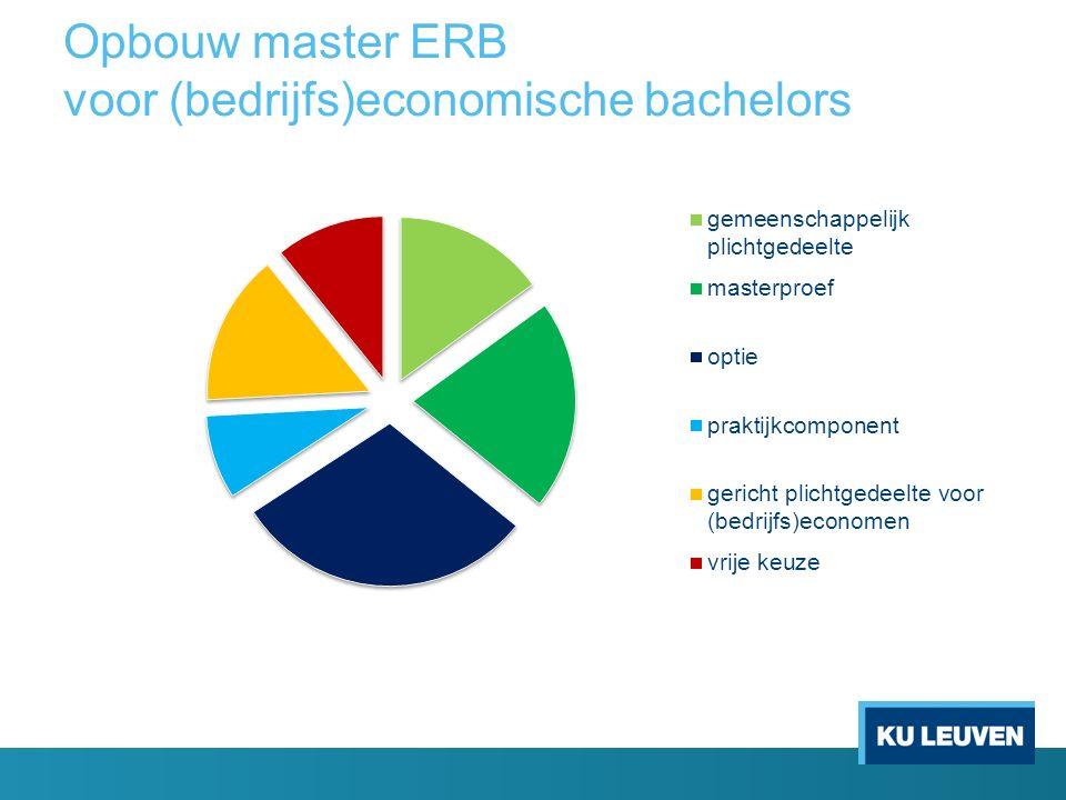 Master ERB: programma Gemeenschappelijk plichtgedeelteSP Insolventierecht6 Economische Aspecten van de Mededinging6 Rechtseconomie6 MasterproefSP Interdisciplinair onderzoeksseminarie4 Interdisciplinaire masterproef21 Praktijkcomponent SP Stage6 Praktijkcollege4
