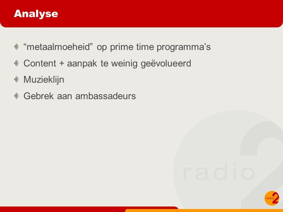 Analyse metaalmoeheid op prime time programma's Content + aanpak te weinig geëvolueerd Muzieklijn Gebrek aan ambassadeurs