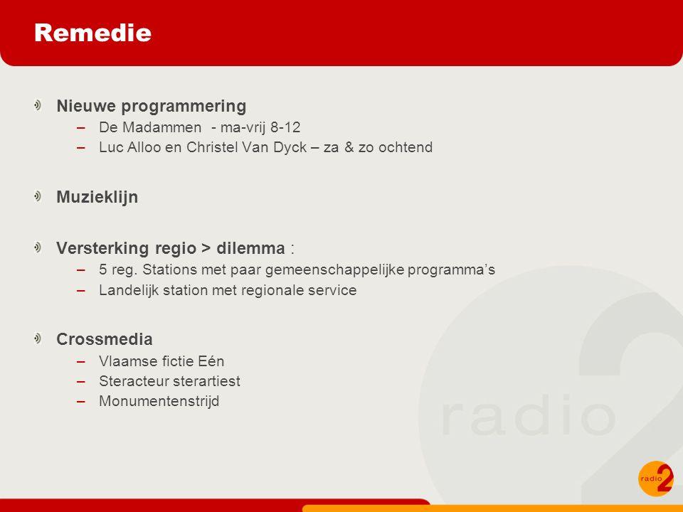 Nieuwe programmering –De Madammen - ma-vrij 8-12 –Luc Alloo en Christel Van Dyck – za & zo ochtend Muzieklijn Versterking regio > dilemma : –5 reg.