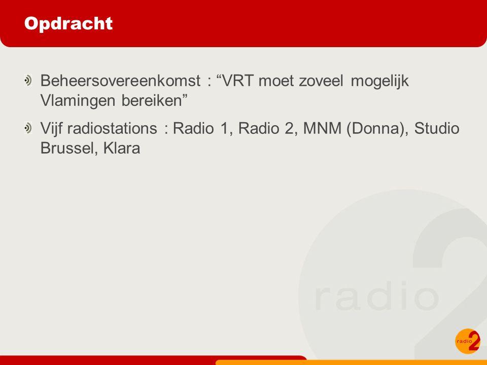 Opdracht Beheersovereenkomst : VRT moet zoveel mogelijk Vlamingen bereiken Vijf radiostations : Radio 1, Radio 2, MNM (Donna), Studio Brussel, Klara