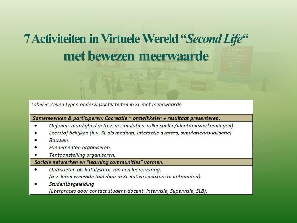 """7 Activiteiten in Virtuele Wereld """"Second Life"""" met bewezen meerwaarde"""