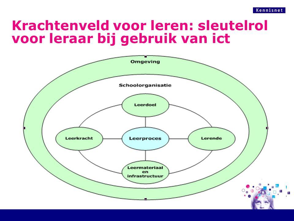 Krachtenveld voor leren: sleutelrol voor leraar bij gebruik van ict