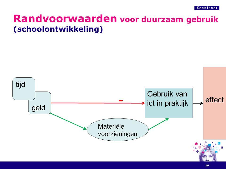 Randvoorwaarden voor duurzaam gebruik (schoolontwikkeling) 19 geld tijd Materiële voorzieningen Gebruik van ict in praktijk - effect