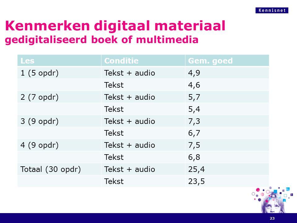 Kenmerken digitaal materiaal gedigitaliseerd boek of multimedia LesConditieGem. goed 1 (5 opdr)Tekst + audio4,9 Tekst4,6 2 (7 opdr)Tekst + audio5,7 Te