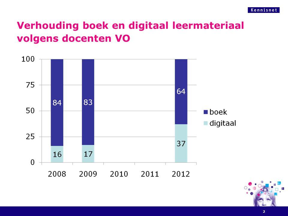 Verhouding boek en digitaal leermateriaal volgens docenten VO 2