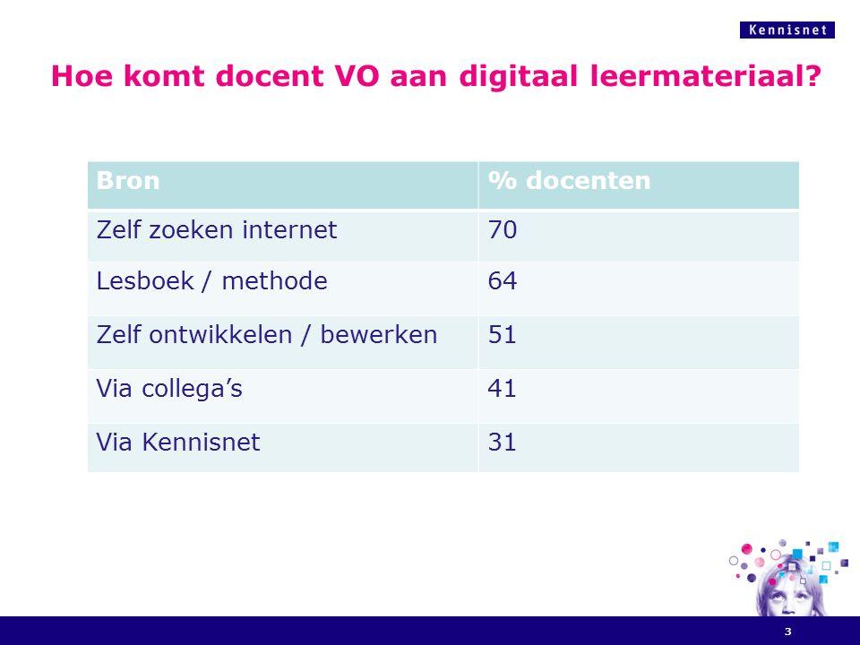 Hoe komt docent VO aan digitaal leermateriaal.