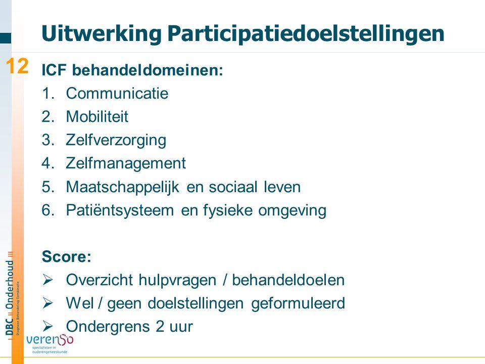 Uitwerking Participatiedoelstellingen ICF behandeldomeinen: 1.Communicatie 2.Mobiliteit 3.Zelfverzorging 4.Zelfmanagement 5.Maatschappelijk en sociaal