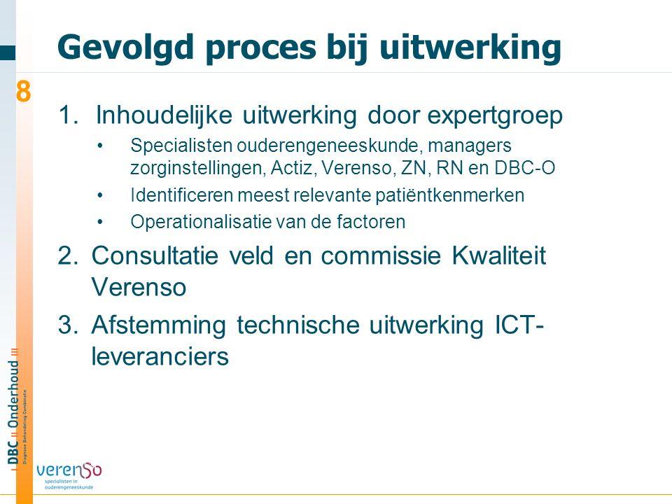 Gevolgd proces bij uitwerking 1.Inhoudelijke uitwerking door expertgroep Specialisten ouderengeneeskunde, managers zorginstellingen, Actiz, Verenso, Z