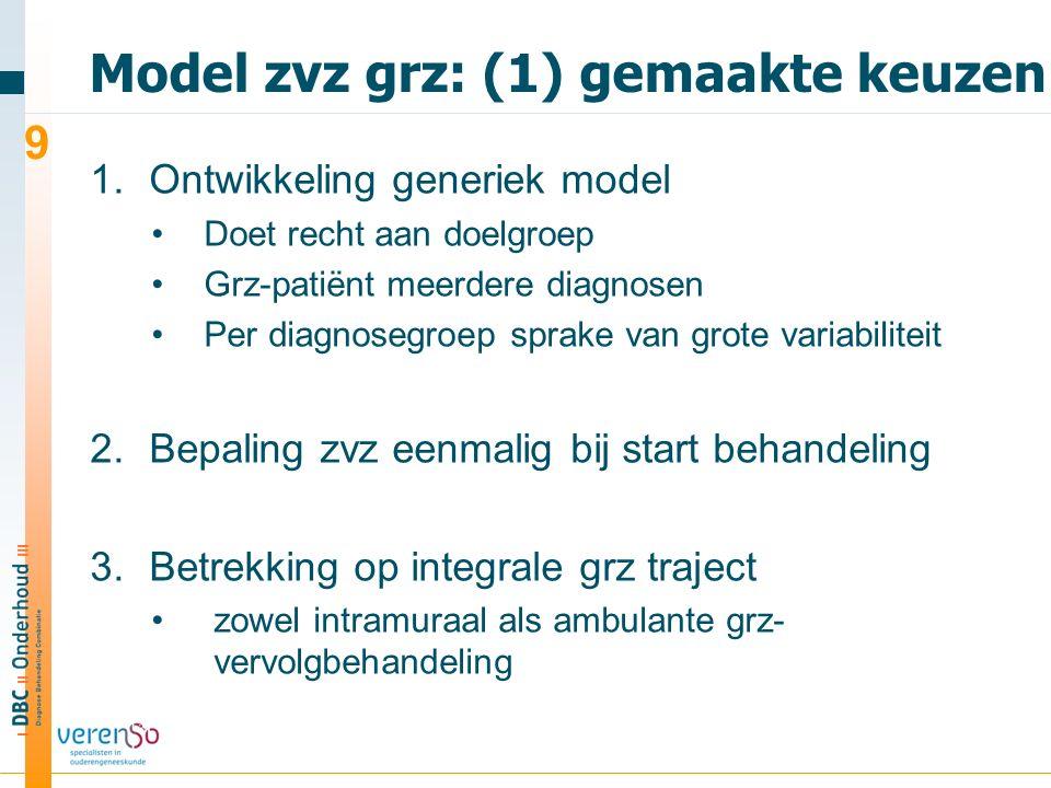 Model zvz grz: (1) gemaakte keuzen 1.Ontwikkeling generiek model Doet recht aan doelgroep Grz-patiënt meerdere diagnosen Per diagnosegroep sprake van grote variabiliteit 2.Bepaling zvz eenmalig bij start behandeling 3.Betrekking op integrale grz traject zowel intramuraal als ambulante grz- vervolgbehandeling 9