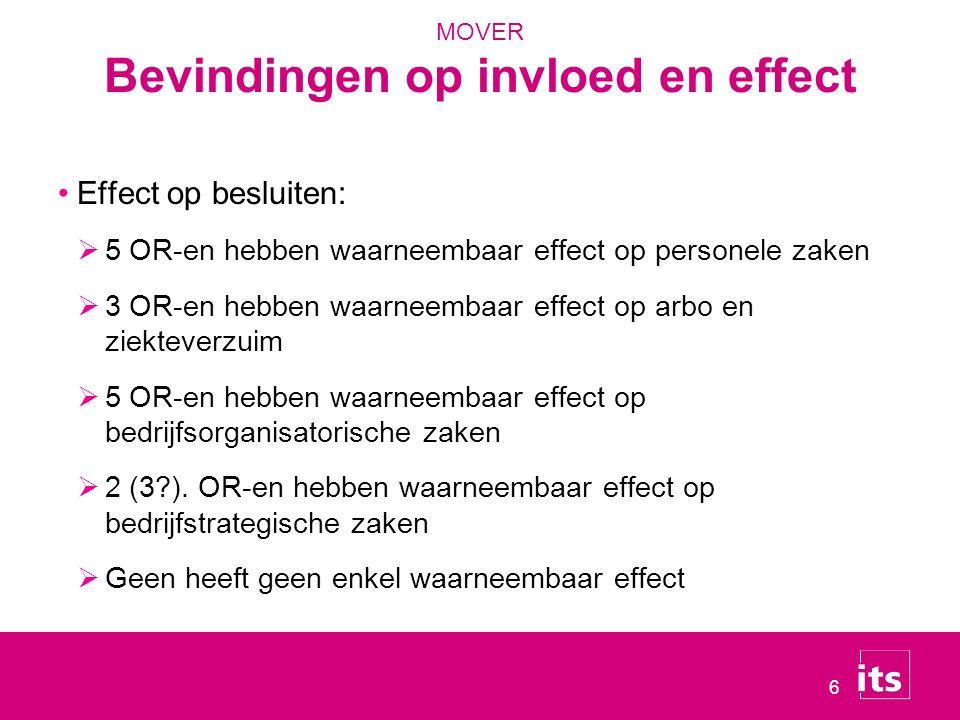 6 Bevindingen op invloed en effect Effect op besluiten:  5 OR-en hebben waarneembaar effect op personele zaken  3 OR-en hebben waarneembaar effect op arbo en ziekteverzuim  5 OR-en hebben waarneembaar effect op bedrijfsorganisatorische zaken  2 (3?).