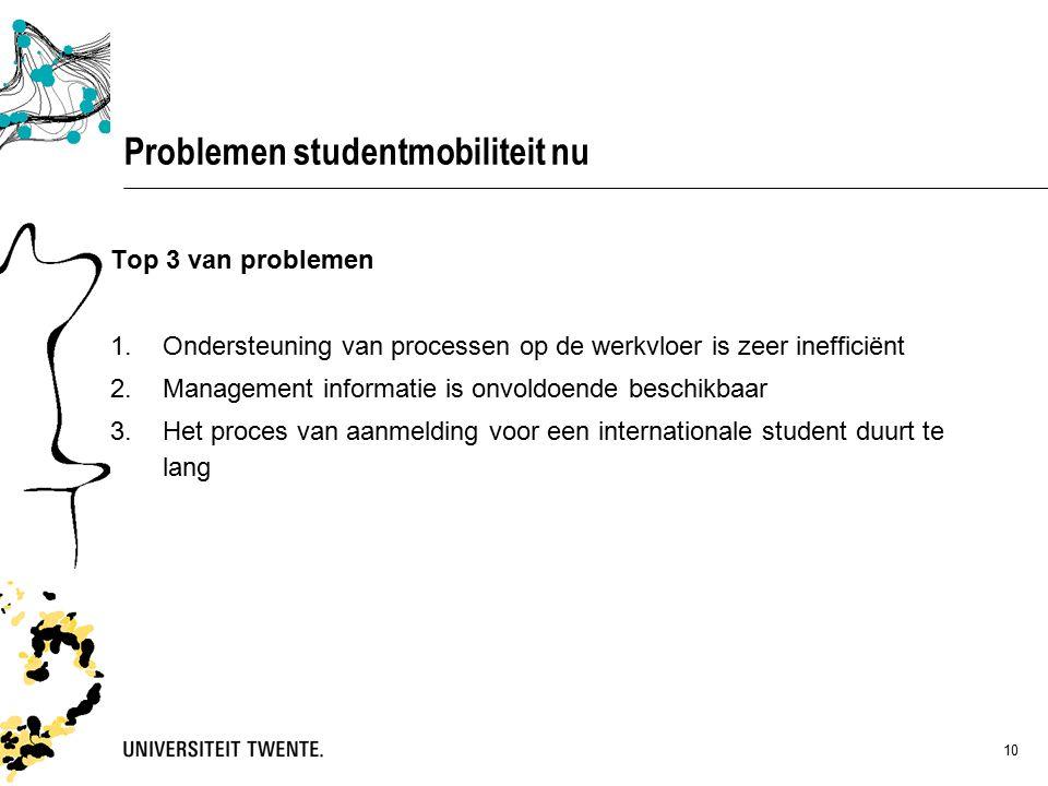 10 Top 3 van problemen 1.Ondersteuning van processen op de werkvloer is zeer inefficiënt 2.Management informatie is onvoldoende beschikbaar 3.Het proces van aanmelding voor een internationale student duurt te lang Problemen studentmobiliteit nu
