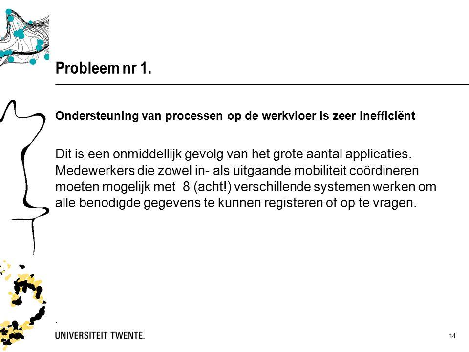14 Ondersteuning van processen op de werkvloer is zeer inefficiënt Dit is een onmiddellijk gevolg van het grote aantal applicaties.