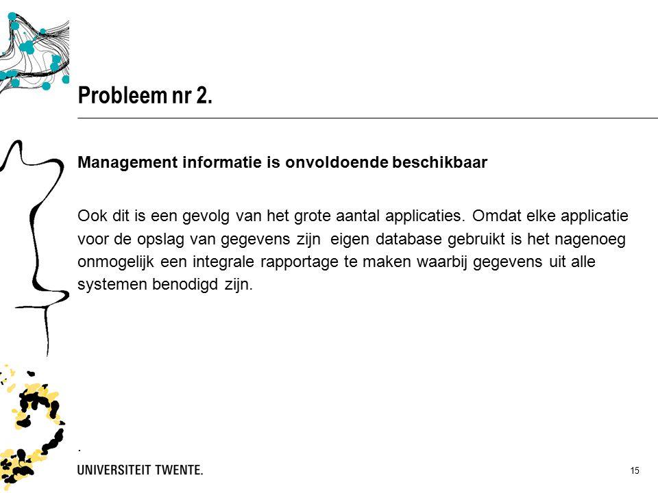 15 Management informatie is onvoldoende beschikbaar Ook dit is een gevolg van het grote aantal applicaties.