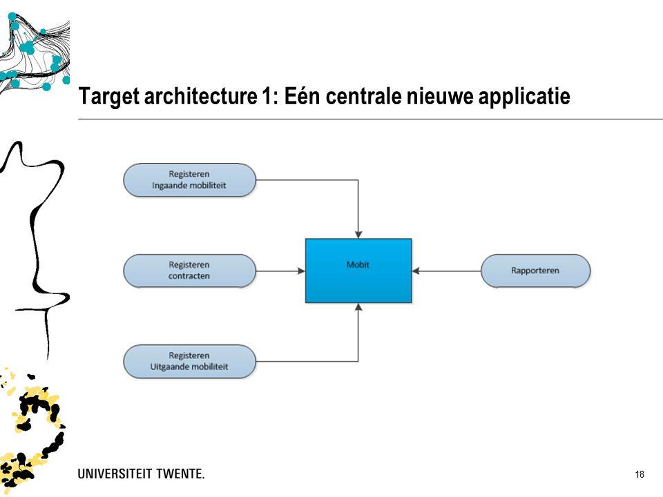 18 Target architecture 1: Eén centrale nieuwe applicatie