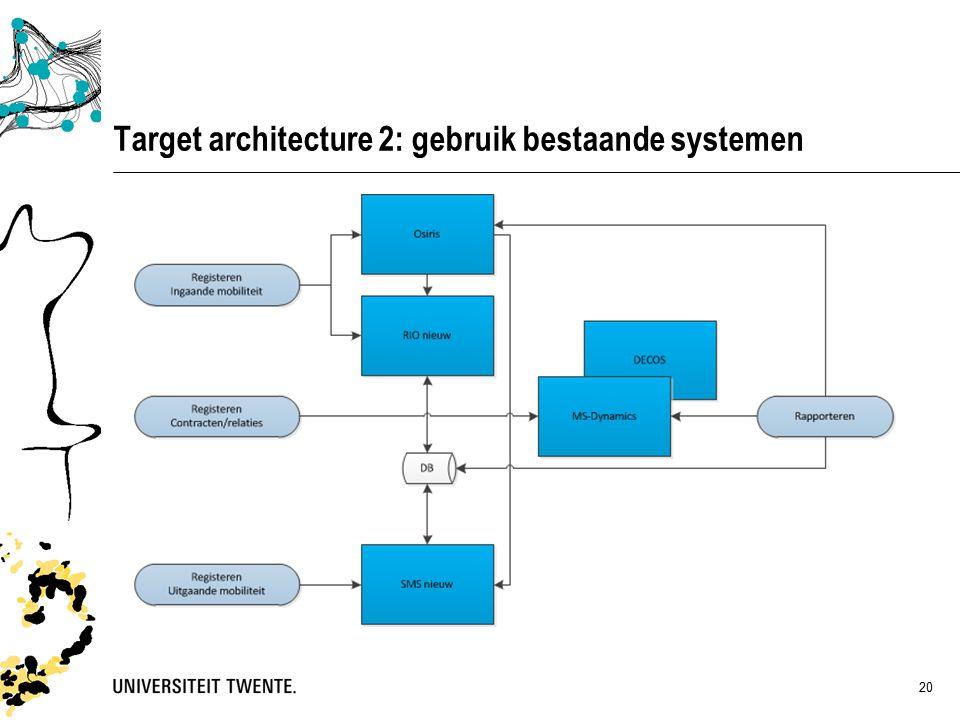 20 Target architecture 2: gebruik bestaande systemen