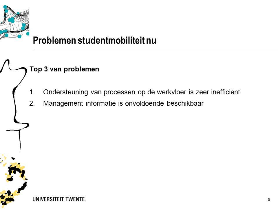 9 Top 3 van problemen 1.Ondersteuning van processen op de werkvloer is zeer inefficiënt 2.Management informatie is onvoldoende beschikbaar Problemen studentmobiliteit nu