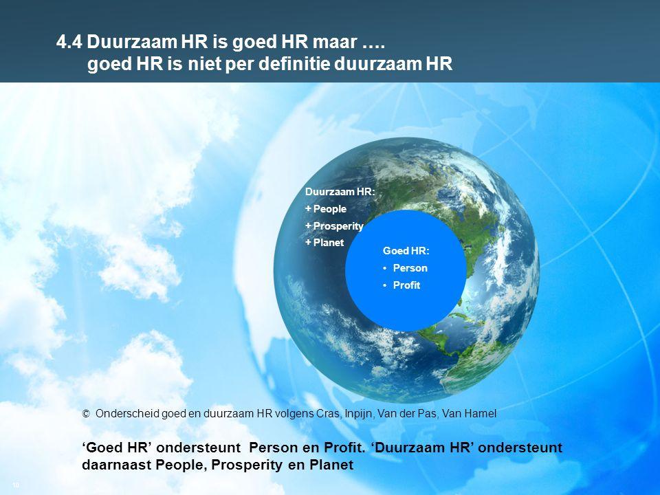 10 4.4 Duurzaam HR is goed HR maar …. goed HR is niet per definitie duurzaam HR Goed HR: Person Profit © Onderscheid goed en duurzaam HR volgens Cras,