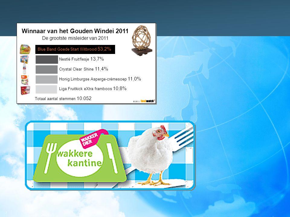 7 Nestlé Fruitflesje 13,7% Crystal Clear Shine 11,4% Honig Limburgse Asperge-crèmesoep 11,0% Liga Fruitkick eXtra framboos 10,8% Totaal aantal stemmen