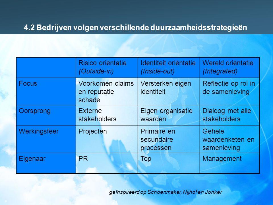 8 4.2 Bedrijven volgen verschillende duurzaamheidsstrategieën Risico oriëntatie (Outside-in) Identiteit oriëntatie (Inside-out) Wereld oriëntatie (Int