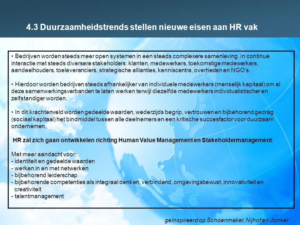 9 4.3 Duurzaamheidstrends stellen nieuwe eisen aan HR vak geïnspireerd op Schoenmaker, Nijhof en Jonker Bedrijven worden steeds meer open systemen in