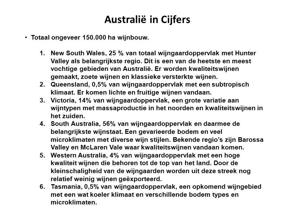Australië in Cijfers Totaal ongeveer 150.000 ha wijnbouw. 1.New South Wales, 25 % van totaal wijngaardoppervlak met Hunter Valley als belangrijkste re