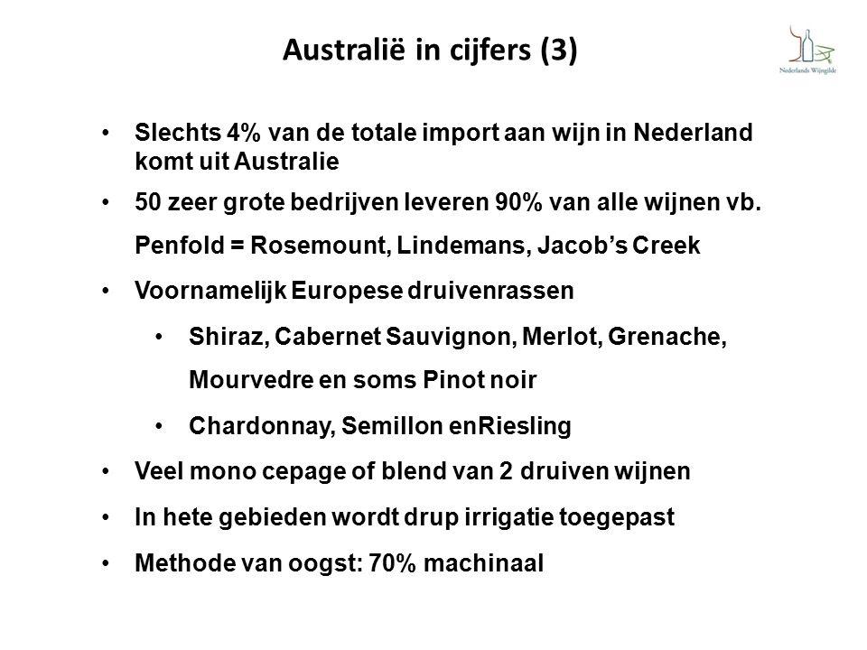 Australië in cijfers (3) Slechts 4% van de totale import aan wijn in Nederland komt uit Australie 50 zeer grote bedrijven leveren 90% van alle wijnen vb.