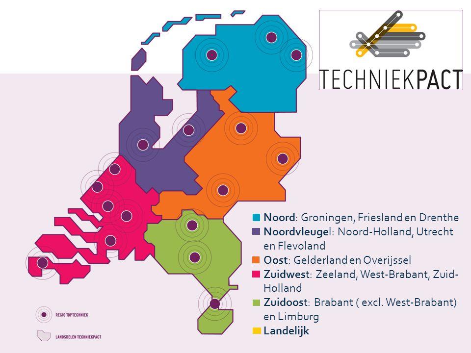 Noord: Groningen, Friesland en Drenthe Noordvleugel: Noord-Holland, Utrecht en Flevoland Oost: Gelderland en Overijssel Zuidwest: Zeeland, West-Brabant, Zuid- Holland Zuidoost: Brabant ( excl.
