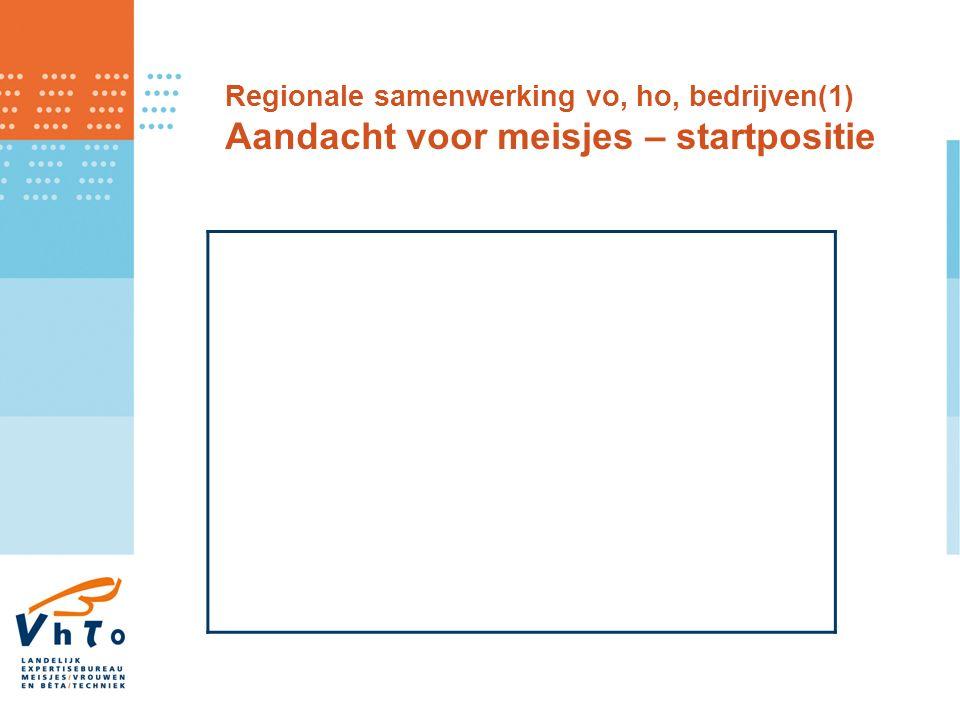 Regionale samenwerking vo, ho, bedrijven(1) Aandacht voor meisjes – startpositie