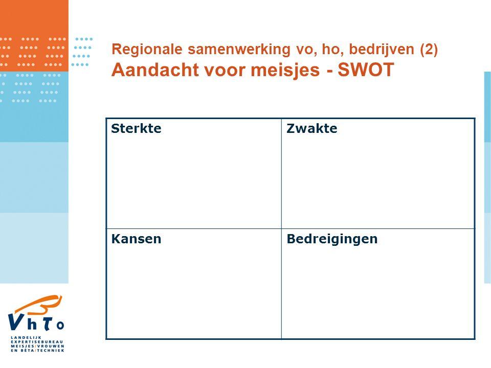 SterkteZwakte KansenBedreigingen Regionale samenwerking vo, ho, bedrijven (2) Aandacht voor meisjes - SWOT