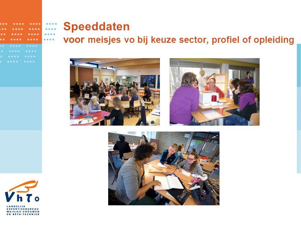 Speeddaten voor meisjes vo bij keuze sector, profiel of opleiding
