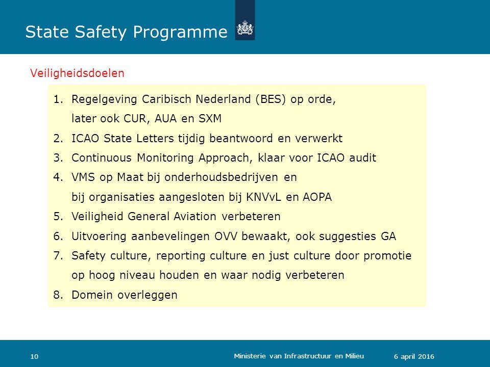 1.Regelgeving Caribisch Nederland (BES) op orde, later ook CUR, AUA en SXM 2.ICAO State Letters tijdig beantwoord en verwerkt 3.Continuous Monitoring Approach, klaar voor ICAO audit 4.VMS op Maat bij onderhoudsbedrijven en bij organisaties aangesloten bij KNVvL en AOPA 5.Veiligheid General Aviation verbeteren 6.Uitvoering aanbevelingen OVV bewaakt, ook suggesties GA 7.Safety culture, reporting culture en just culture door promotie op hoog niveau houden en waar nodig verbeteren 8.Domein overleggen State Safety Programme Veiligheidsdoelen 106 april 2016 Ministerie van Infrastructuur en Milieu