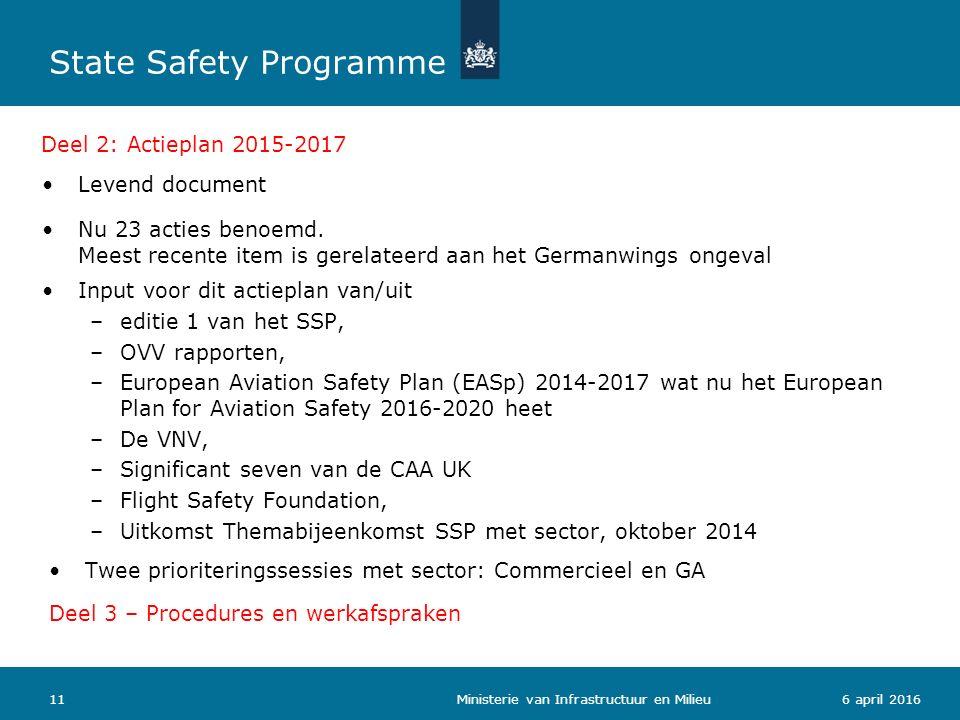 116 april 2016 Deel 2: Actieplan 2015-2017 Levend document Ministerie van Infrastructuur en Milieu Deel 3 – Procedures en werkafspraken State Safety Programme Nu 23 acties benoemd.