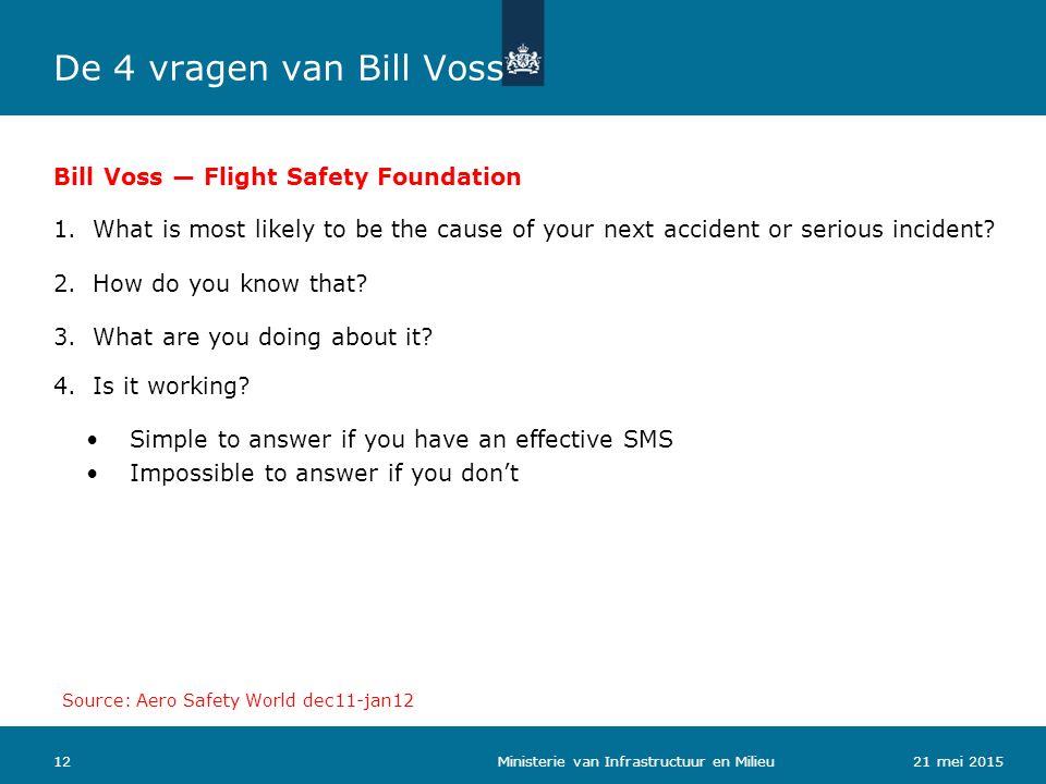 1221 mei 2015 Bill Voss — Flight Safety Foundation 1.