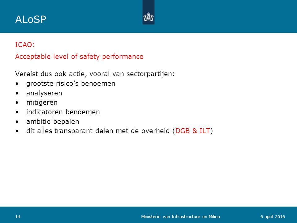 ICAO: Acceptable level of safety performance Vereist dus ook actie, vooral van sectorpartijen: grootste risico's benoemen analyseren mitigeren indicatoren benoemen ambitie bepalen dit alles transparant delen met de overheid (DGB & ILT) 146 april 2016 Ministerie van Infrastructuur en Milieu ALoSP