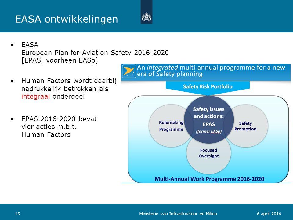 156 april 2016 EASA ontwikkelingen EASA European Plan for Aviation Safety 2016-2020 [EPAS, voorheen EASp] Ministerie van Infrastructuur en Milieu Human Factors wordt daarbij nadrukkelijk betrokken als integraal onderdeel EPAS 2016-2020 bevat vier acties m.b.t.
