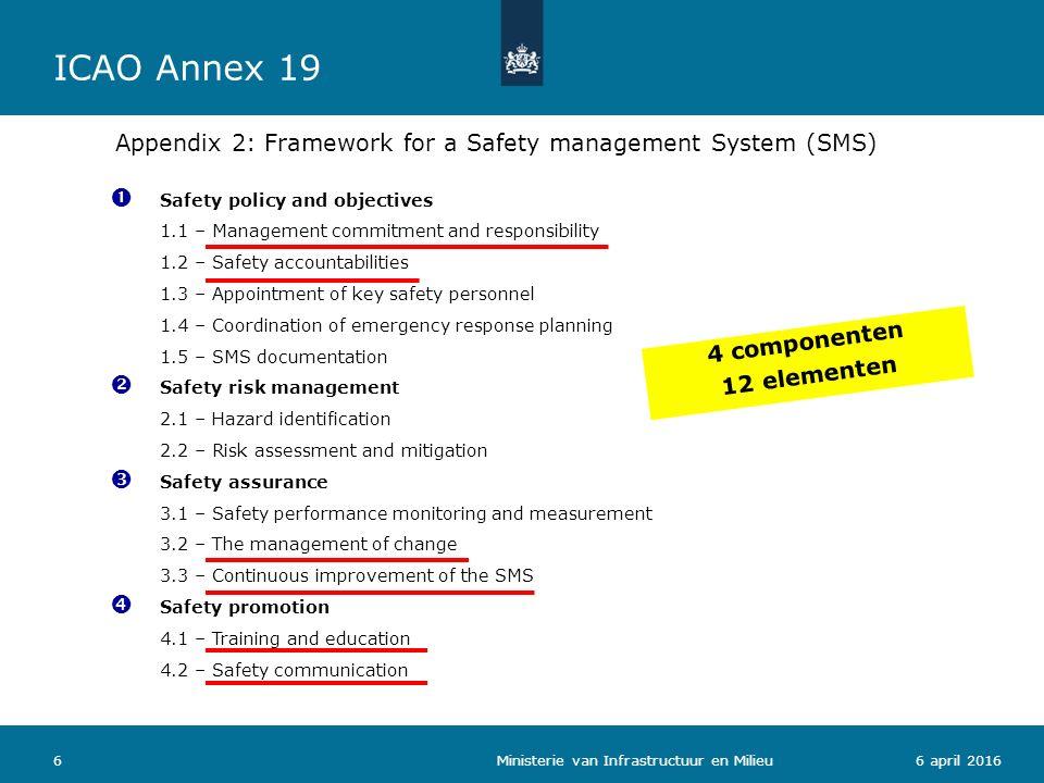76 april 2016 de gelaagdheid Ministerie van Infrastructuur en Milieu ICAO publiceert GASP (Global Aviation Safety Plan) ICAO verplicht lidstaten tot - opstellen SSP - opstellen SMS eisen voor bedrijven EU stelt SMS eisen op EU publiceert: - EASP (European Aviation Safety Plan) - EPAS (European Plan for Aviation Safety) NL publiceert - SSP - SSP Actieplan Luchtvaartbedrijf 1 beschikt over SMS cf.