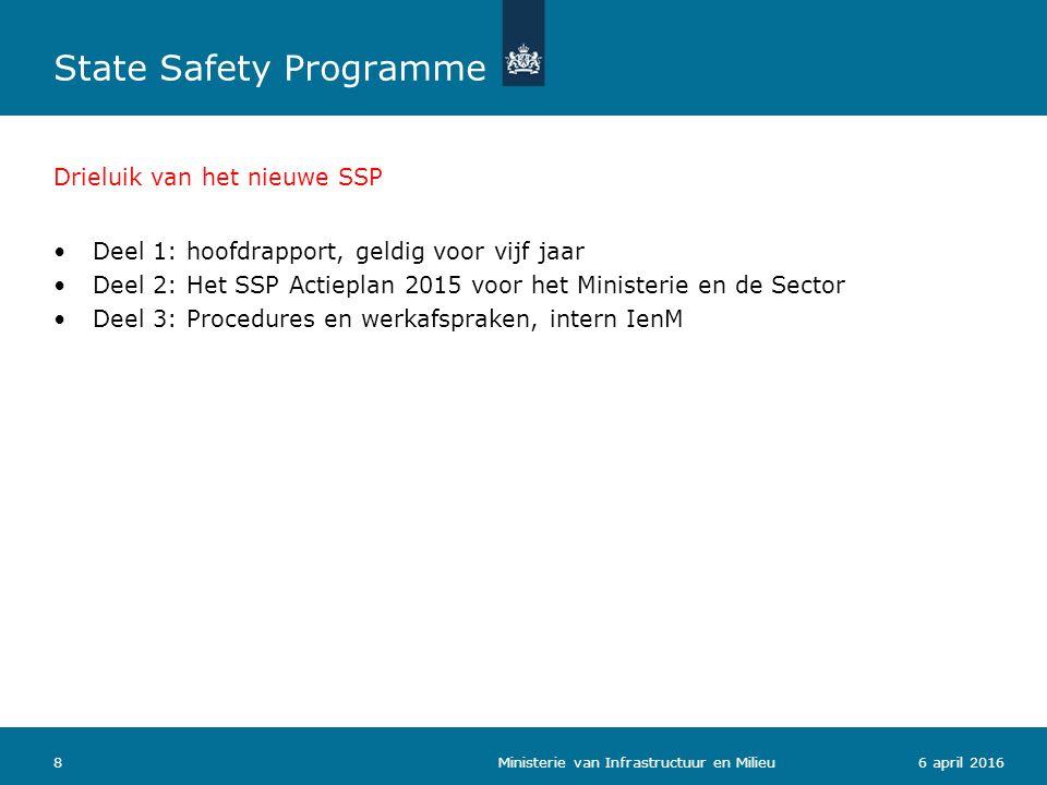 Drieluik van het nieuwe SSP 86 april 2016 Ministerie van Infrastructuur en Milieu Deel 1: hoofdrapport, geldig voor vijf jaar Deel 2: Het SSP Actieplan 2015 voor het Ministerie en de Sector Deel 3: Procedures en werkafspraken, intern IenM State Safety Programme