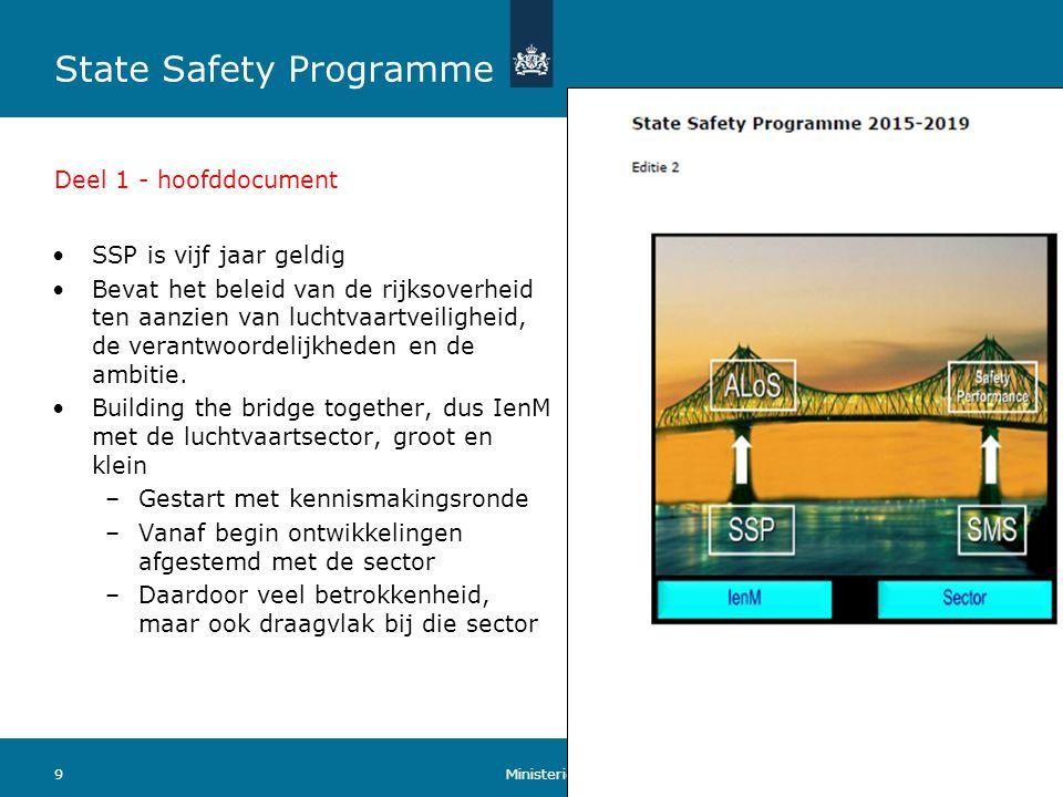 Performance based rulemaking Performance based oversight ILT eigen SMS en trainen eigen personeel 206 april 2016 Ministerie van Infrastructuur en Milieu Nieuwe ontwikkelingen