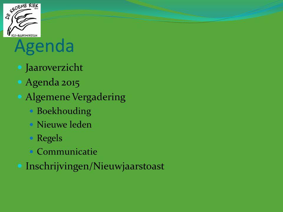 Agenda Jaaroverzicht Agenda 2015 Algemene Vergadering Boekhouding Nieuwe leden Regels Communicatie Inschrijvingen/Nieuwjaarstoast