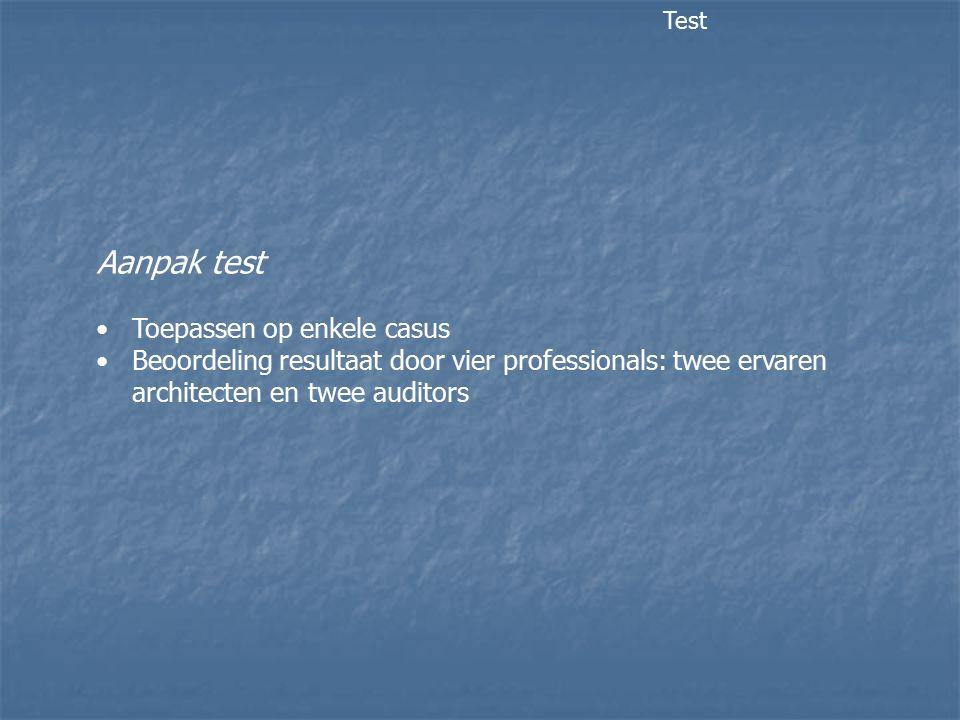 Aanpak test Toepassen op enkele casus Beoordeling resultaat door vier professionals: twee ervaren architecten en twee auditors Test