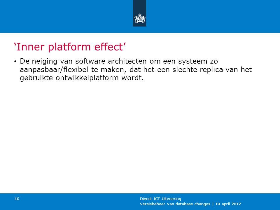 Versiebeheer van database changes | 19 april 2012 Dienst ICT Uitvoering 10 'Inner platform effect' De neiging van software architecten om een systeem zo aanpasbaar/flexibel te maken, dat het een slechte replica van het gebruikte ontwikkelplatform wordt.