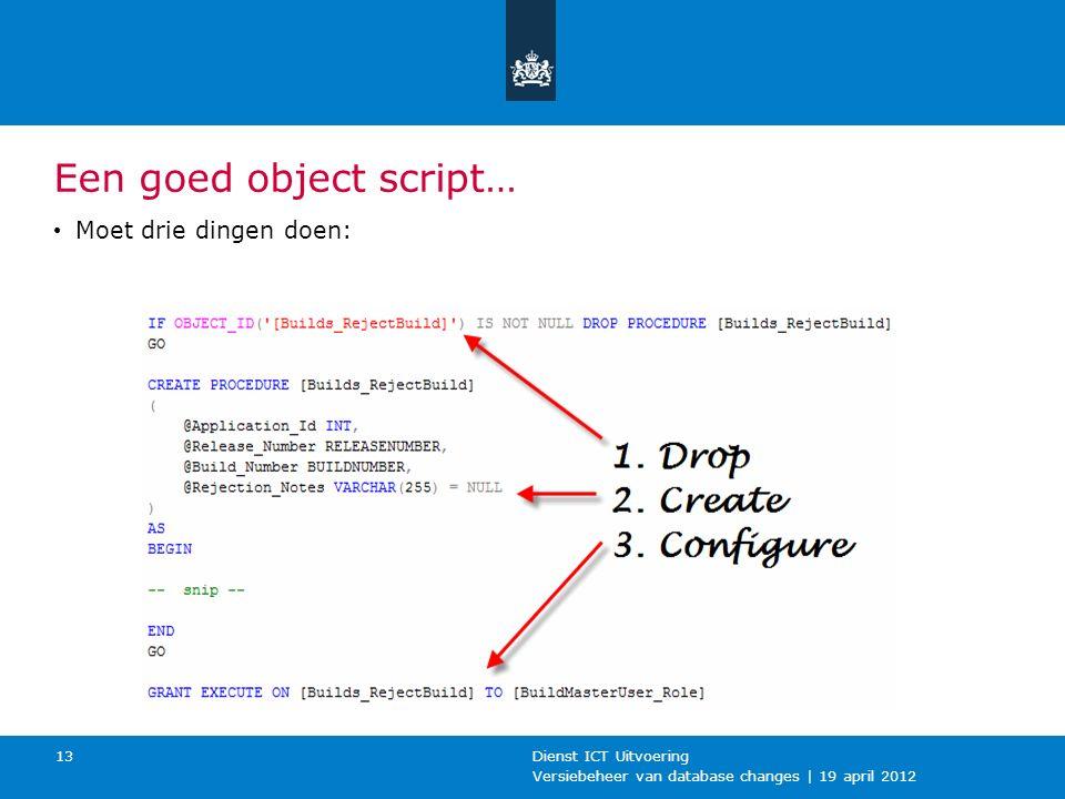 Versiebeheer van database changes | 19 april 2012 Dienst ICT Uitvoering 13 Een goed object script… Moet drie dingen doen: