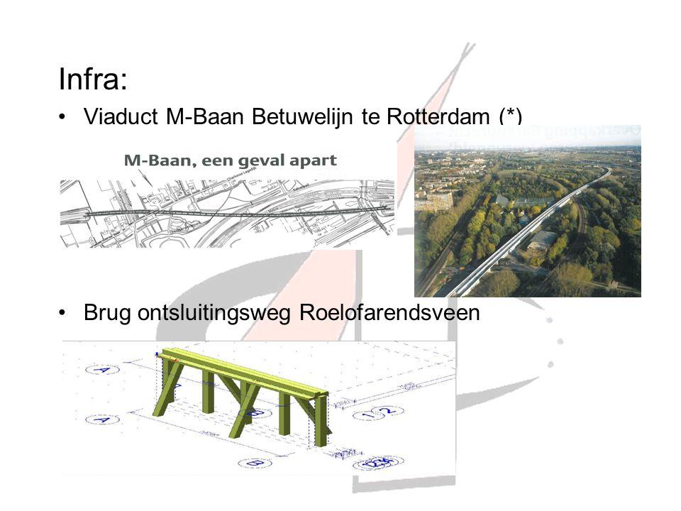 Infra: Viaduct M-Baan Betuwelijn te Rotterdam (*) Brug ontsluitingsweg Roelofarendsveen