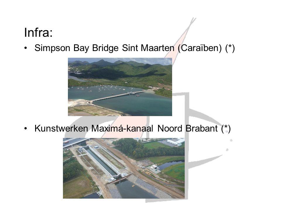 Infra: Simpson Bay Bridge Sint Maarten (Caraïben) (*) Kunstwerken Maximá-kanaal Noord Brabant (*)