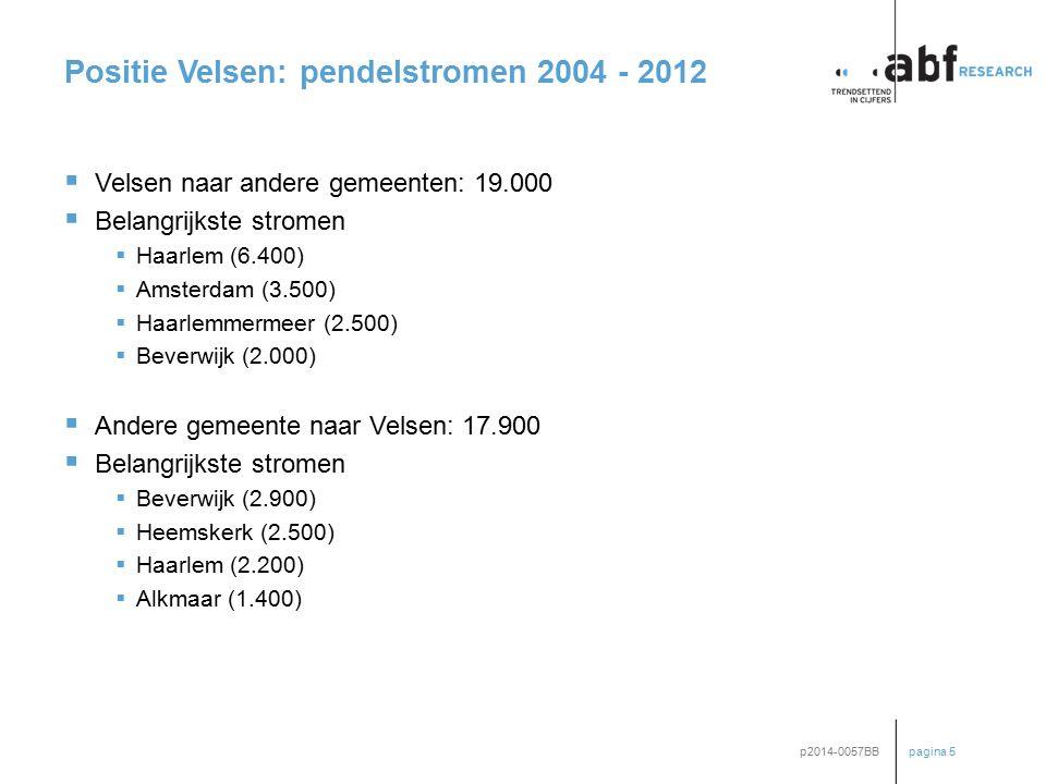 pagina 5 p2014-0057BB Positie Velsen: pendelstromen 2004 - 2012  Velsen naar andere gemeenten: 19.000  Belangrijkste stromen  Haarlem (6.400)  Ams