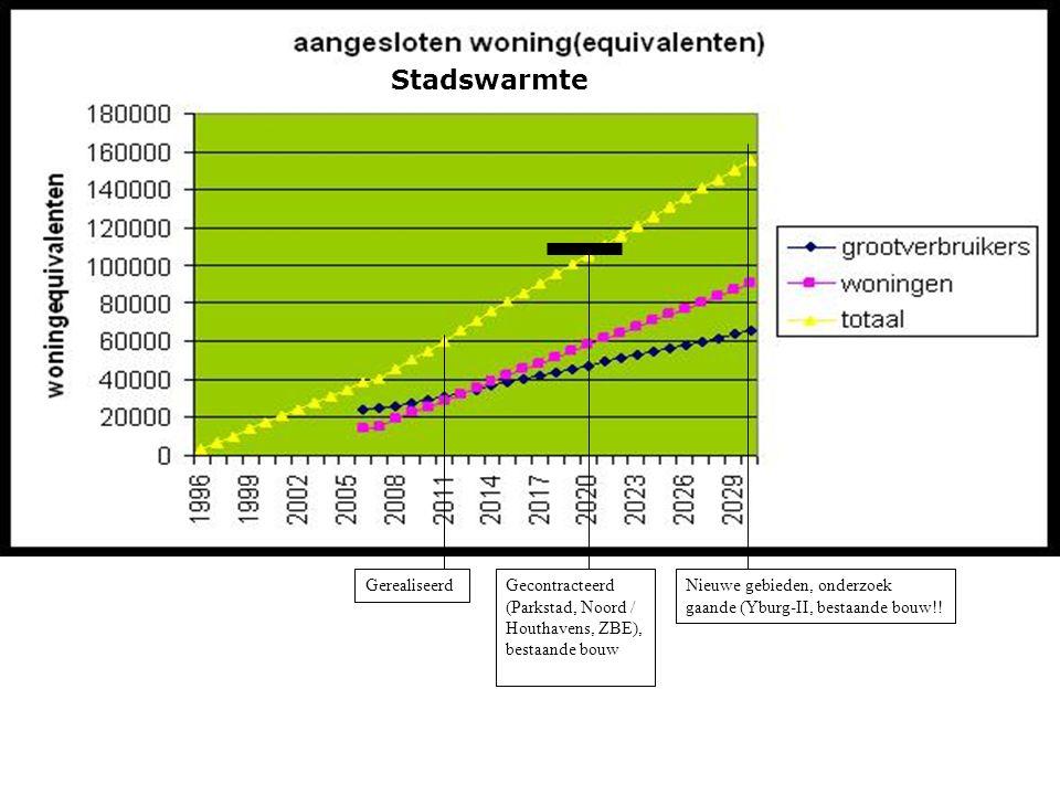 Gerealiseerd Nieuwe gebieden, onderzoek gaande (Yburg-II, bestaande bouw!.