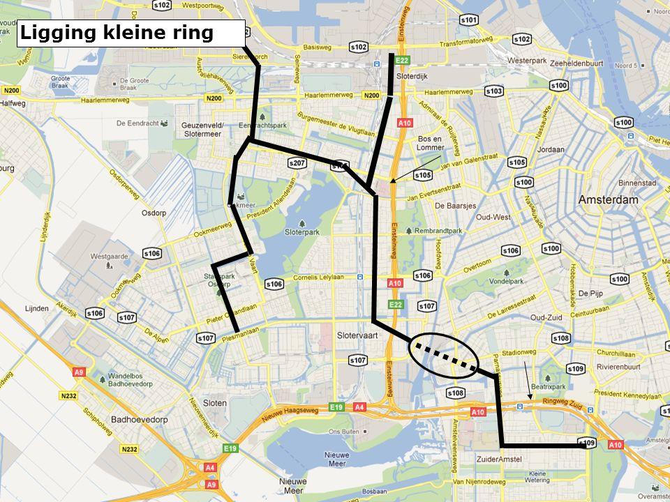 Ligging kleine ring