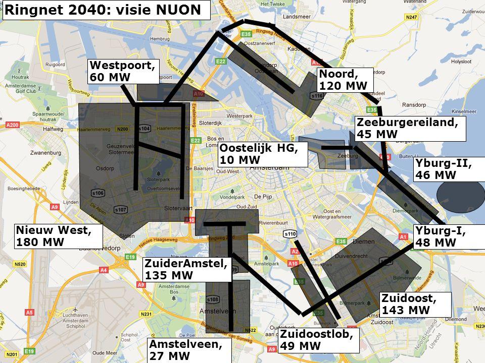 Yburg-I, 48 MW Yburg-II, 46 MW Westpoort, 60 MW ZuiderAmstel, 135 MW Amstelveen, 27 MW Nieuw West, 180 MW Zuidoostlob, 49 MW Oostelijk HG, 10 MW Zuidoost, 143 MW Ringnet 2040: visie NUON Noord, 120 MW Zeeburgereiland, 45 MW
